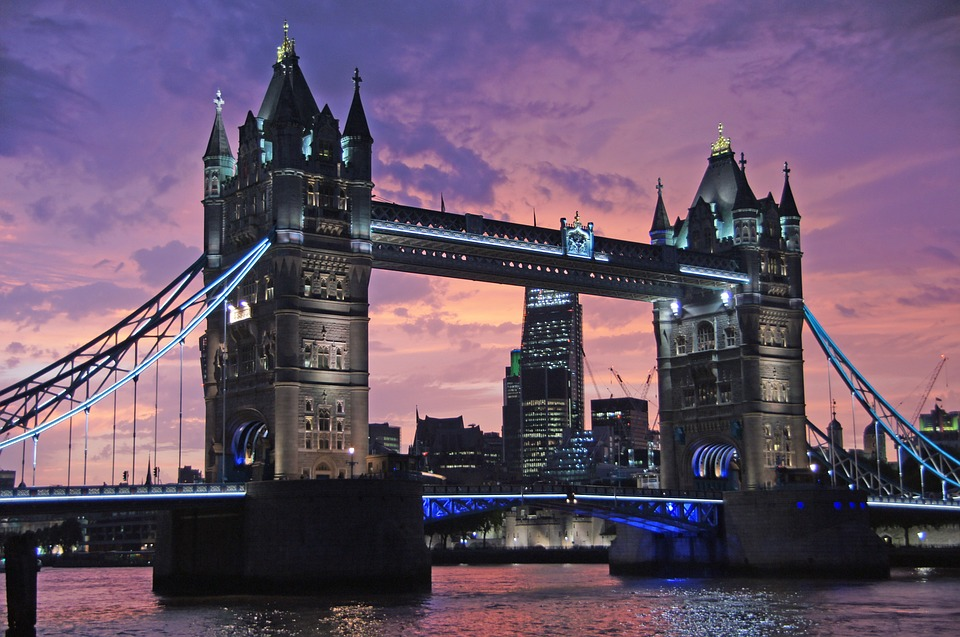 London Best cities in the world